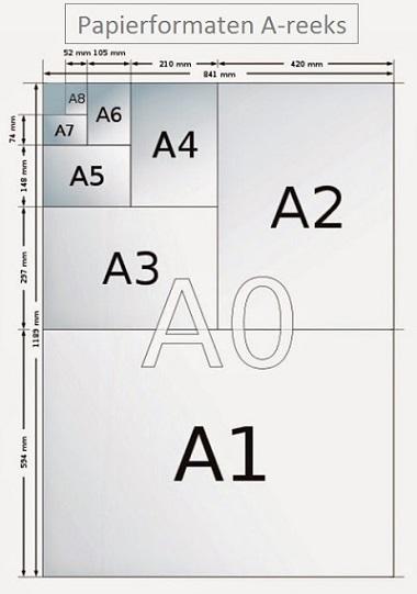 Papierformaten