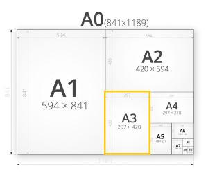 A3 formaat A-reeks