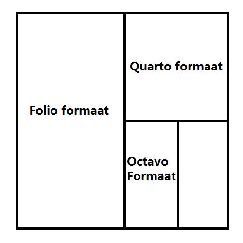 Drukwerk quarto papierformat
